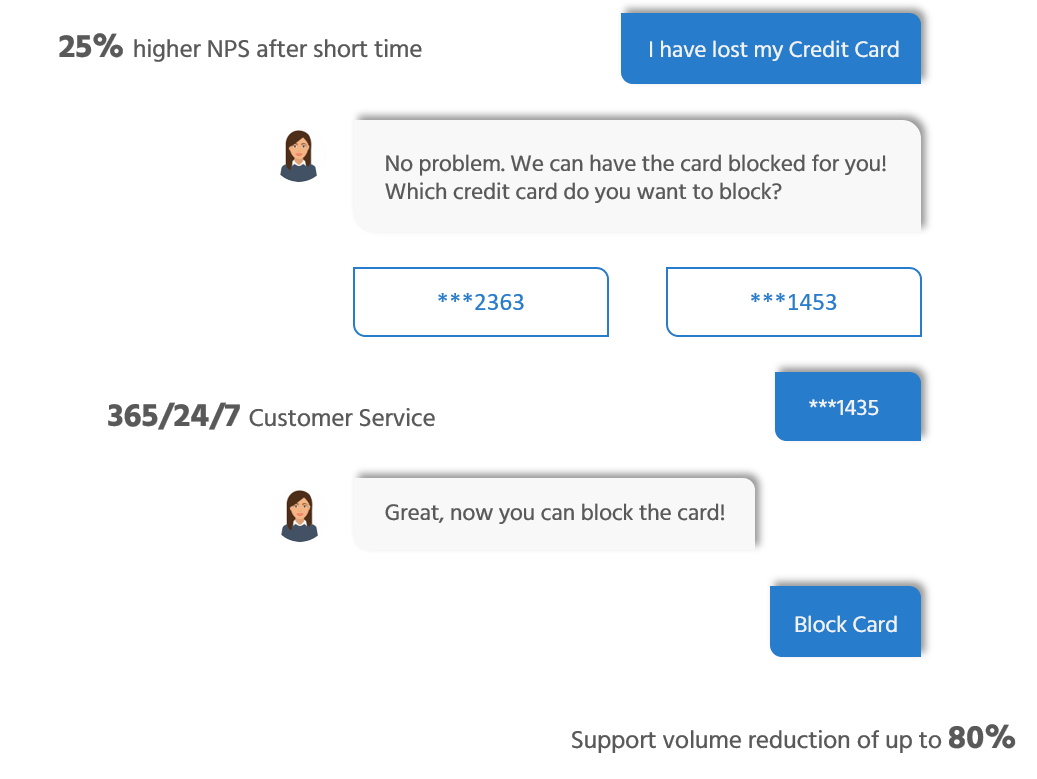 Customer Service Use Case