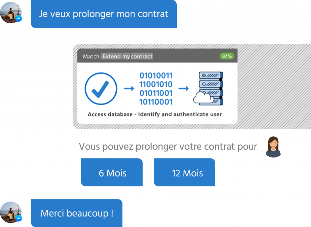 extend-contract-FR
