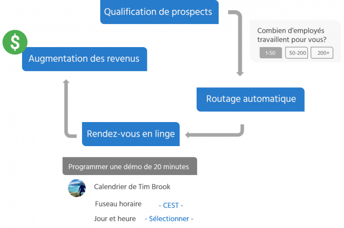 individual-workflow-french